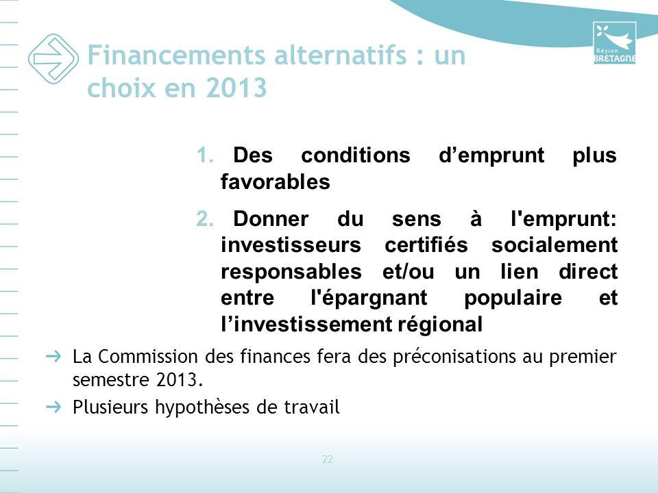 22 Financements alternatifs : un choix en 2013 La Commission des finances fera des préconisations au premier semestre 2013. Plusieurs hypothèses de tr