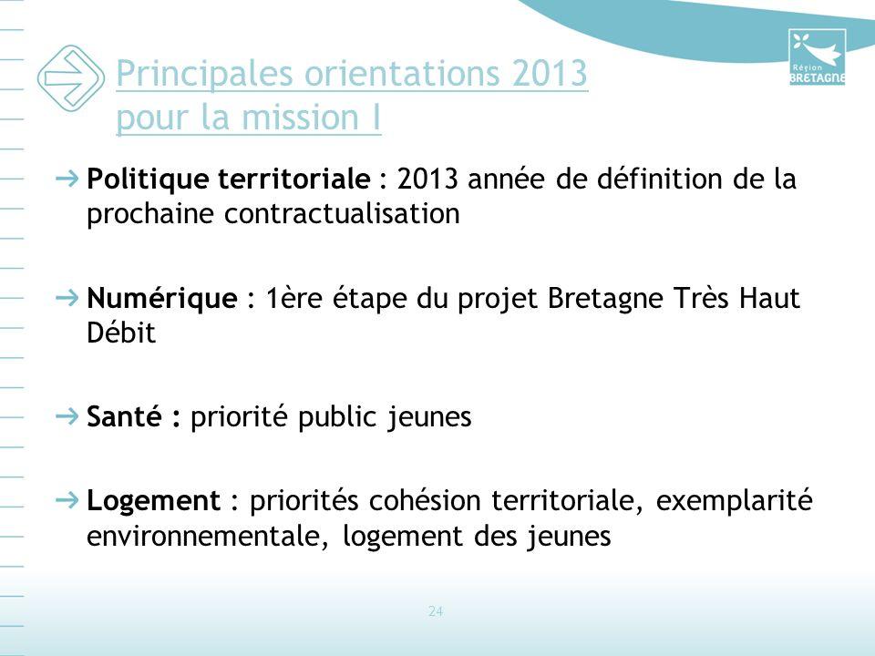 Principales orientations 2013 pour la mission I Politique territoriale : 2013 année de définition de la prochaine contractualisation Numérique : 1ère