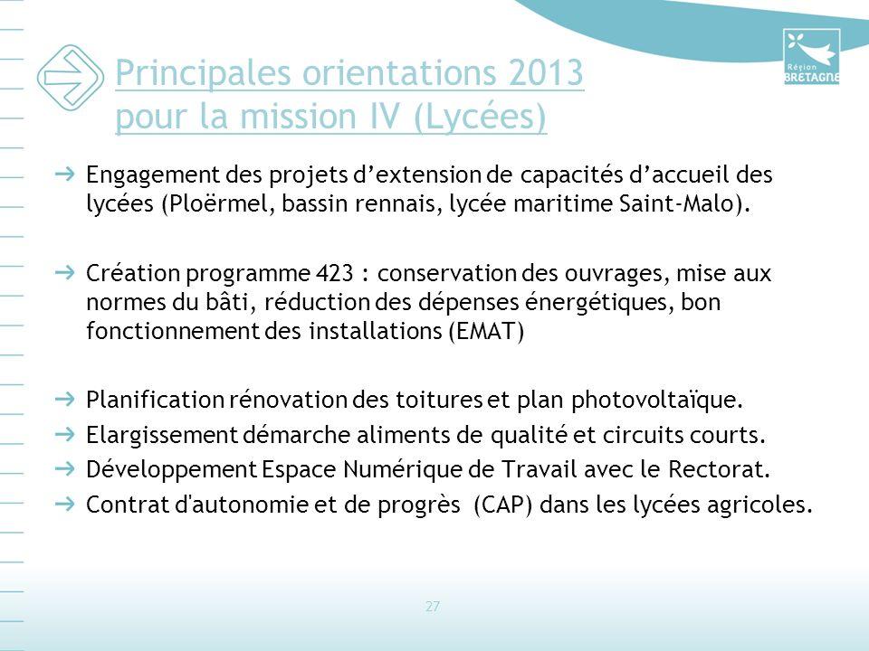 Principales orientations 2013 pour la mission IV (Lycées) Engagement des projets dextension de capacités daccueil des lycées (Ploërmel, bassin rennais, lycée maritime Saint-Malo).