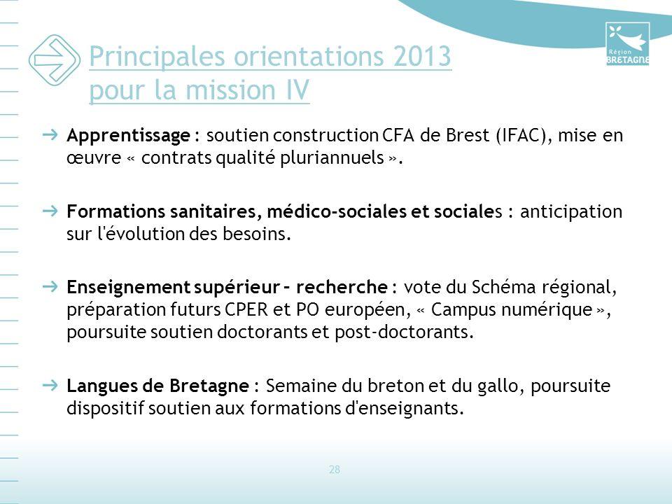 Principales orientations 2013 pour la mission IV Apprentissage : soutien construction CFA de Brest (IFAC), mise en œuvre « contrats qualité pluriannuels ».