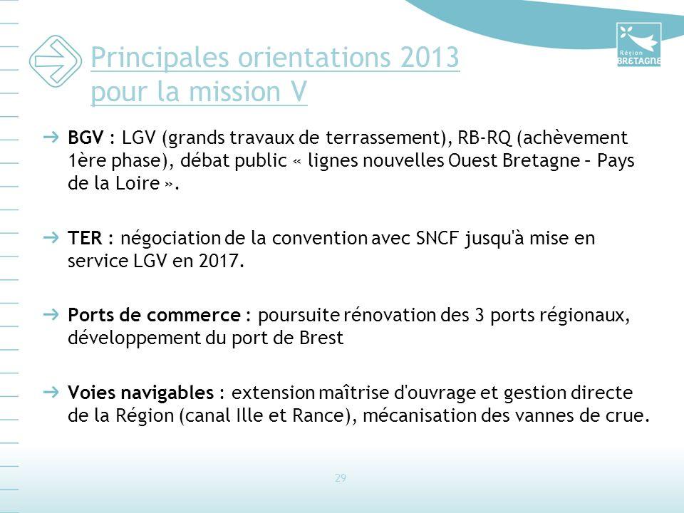 Principales orientations 2013 pour la mission V BGV : LGV (grands travaux de terrassement), RB-RQ (achèvement 1ère phase), débat public « lignes nouvelles Ouest Bretagne – Pays de la Loire ».