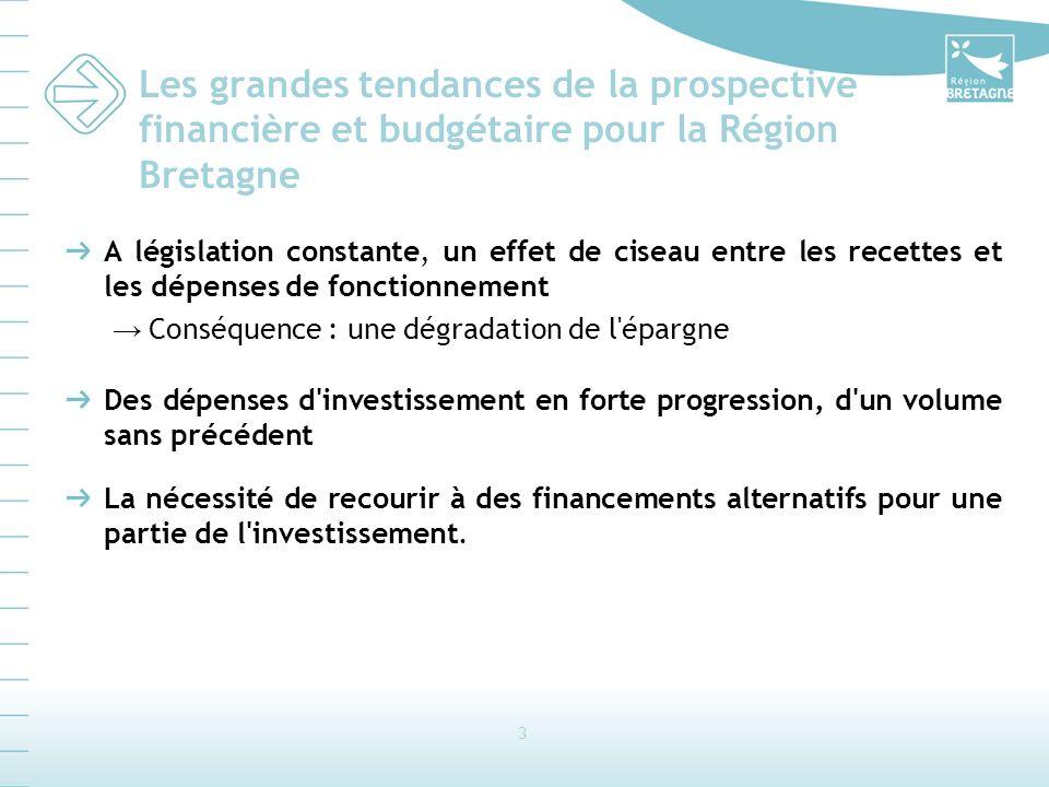 3 Les grandes tendances de la prospective financière et budgétaire pour la Région Bretagne A législation constante, un effet de ciseau entre les recet