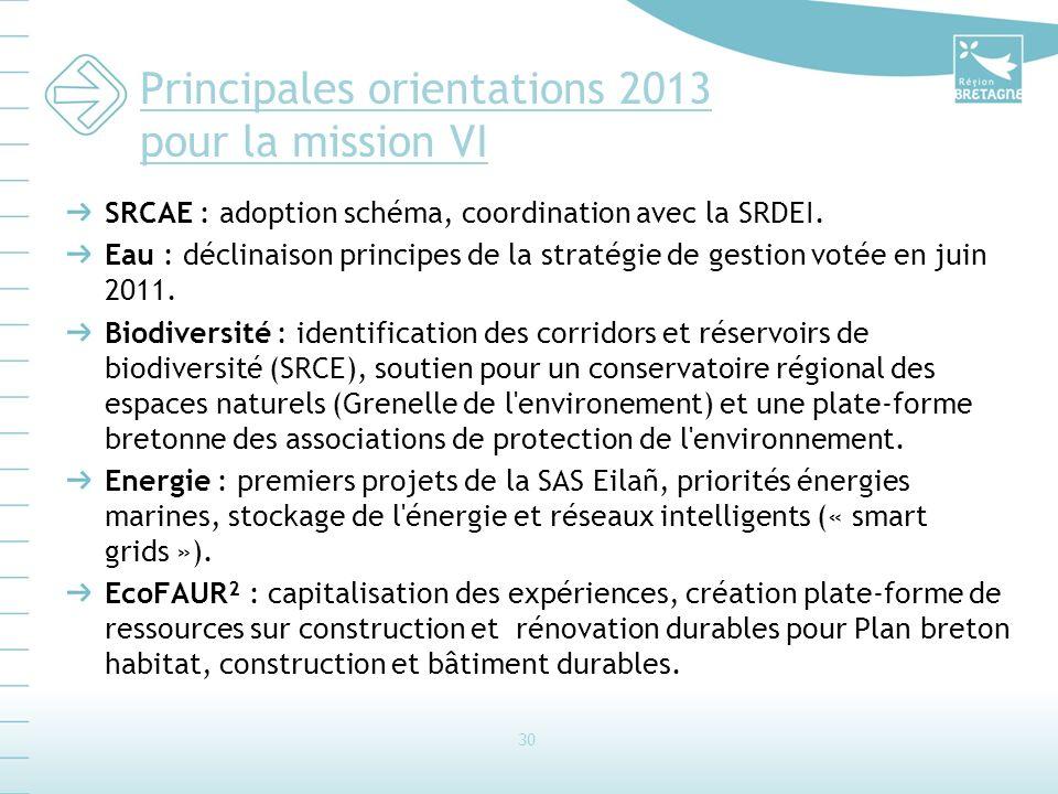 Principales orientations 2013 pour la mission VI SRCAE : adoption schéma, coordination avec la SRDEI. Eau : déclinaison principes de la stratégie de g