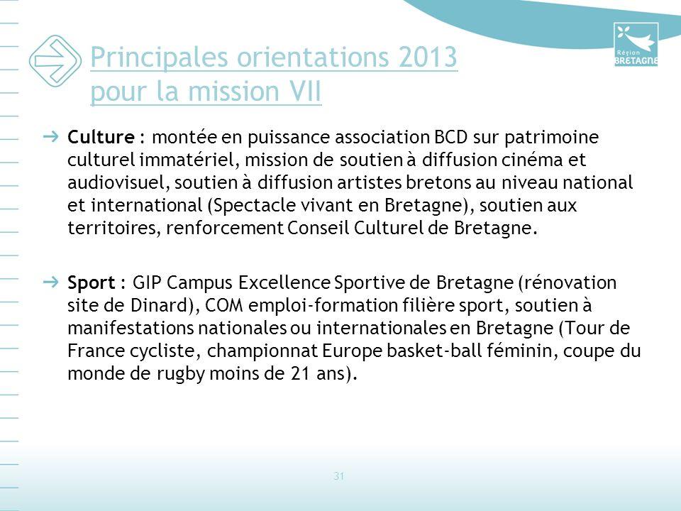 Principales orientations 2013 pour la mission VII Culture : montée en puissance association BCD sur patrimoine culturel immatériel, mission de soutien