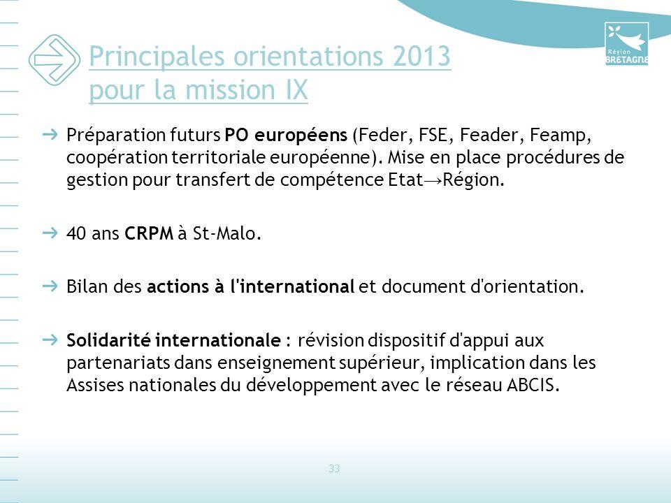 Principales orientations 2013 pour la mission IX Préparation futurs PO européens (Feder, FSE, Feader, Feamp, coopération territoriale européenne). Mis