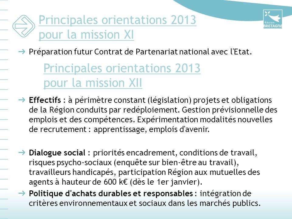 Principales orientations 2013 pour la mission XI Préparation futur Contrat de Partenariat national avec l Etat.