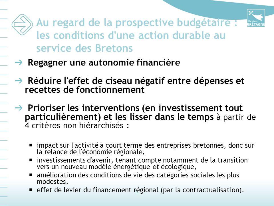 37 Au regard de la prospective budgétaire : les conditions d'une action durable au service des Bretons Regagner une autonomie financière Réduire l'eff
