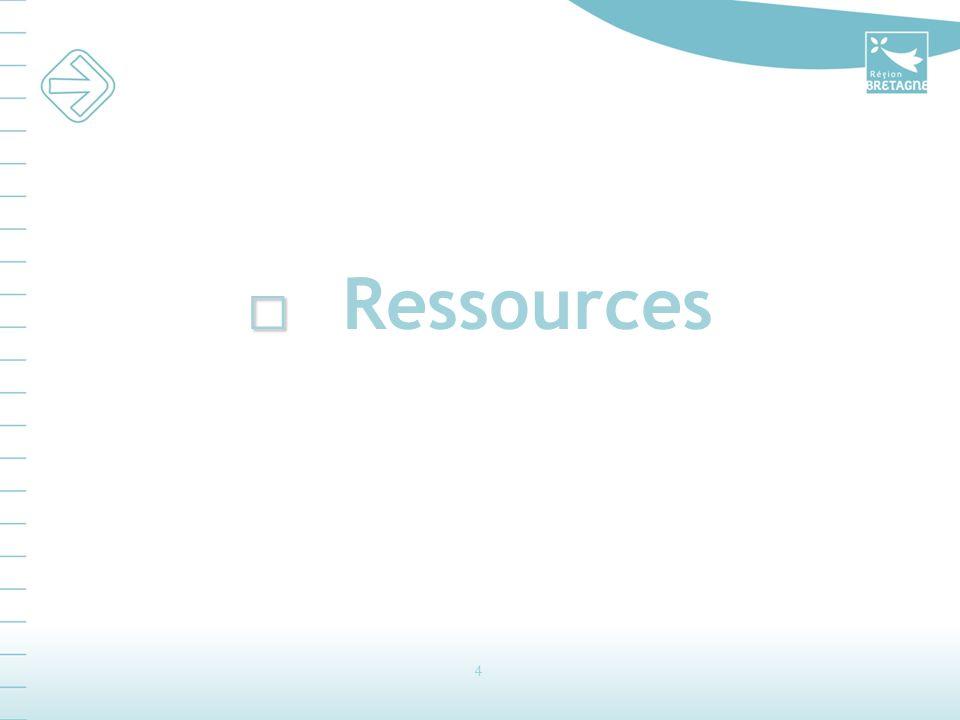 4 Ressources