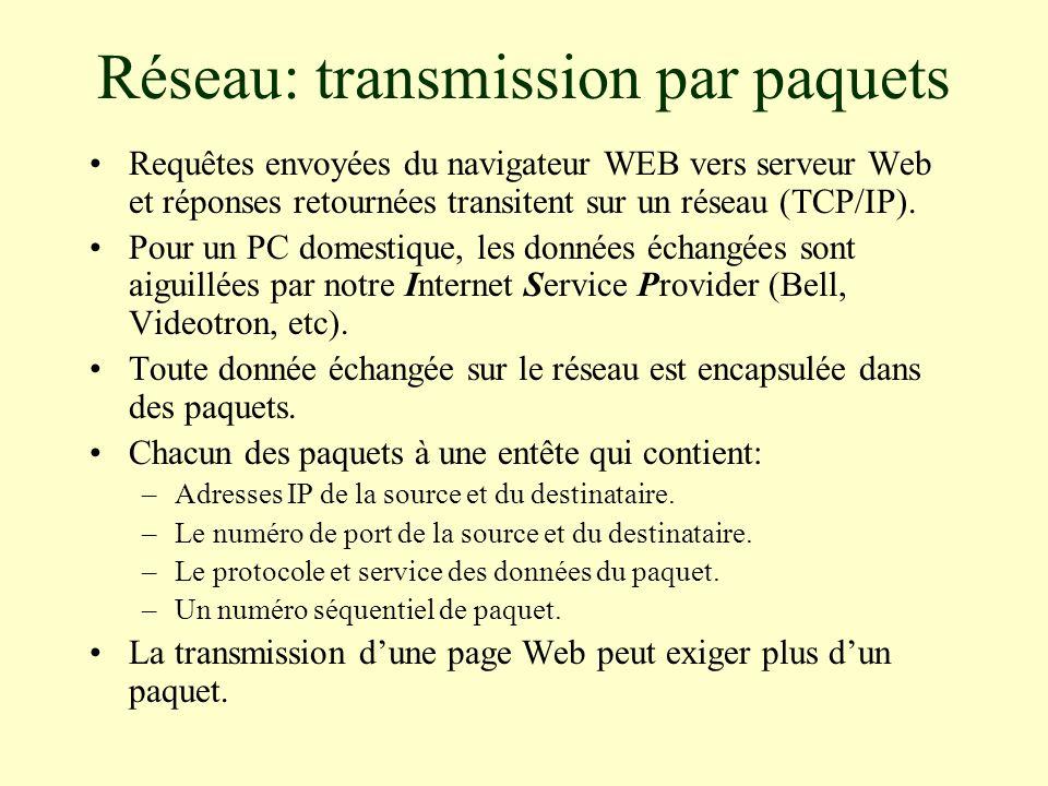 Réseau: transmission par paquets Requêtes envoyées du navigateur WEB vers serveur Web et réponses retournées transitent sur un réseau (TCP/IP).