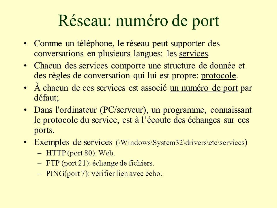 Réseau: numéro de port Comme un téléphone, le réseau peut supporter des conversations en plusieurs langues: les services.
