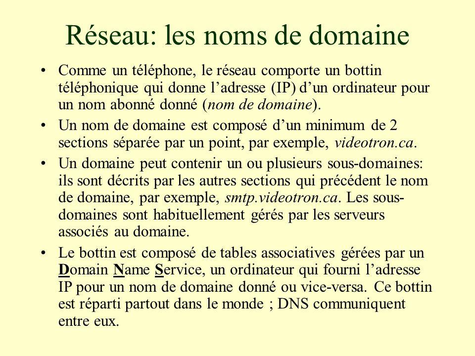 Réseau: les noms de domaine Comme un téléphone, le réseau comporte un bottin téléphonique qui donne ladresse (IP) dun ordinateur pour un nom abonné donné (nom de domaine).