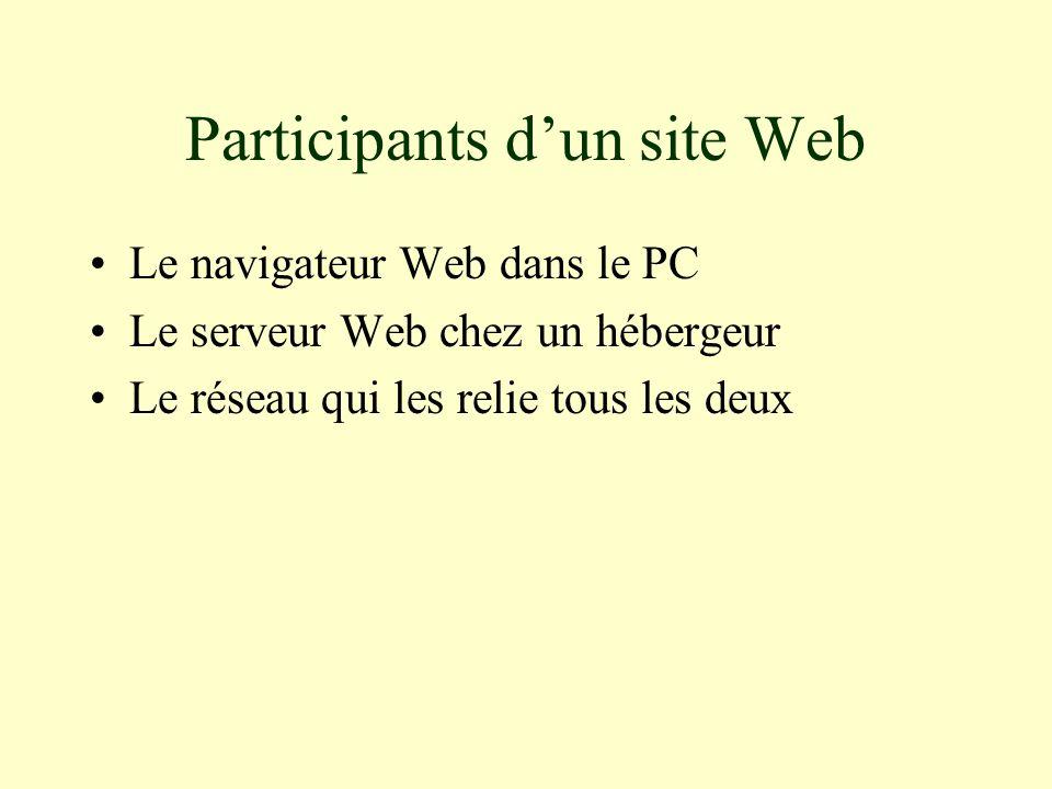 Participants dun site Web Le navigateur Web dans le PC Le serveur Web chez un hébergeur Le réseau qui les relie tous les deux