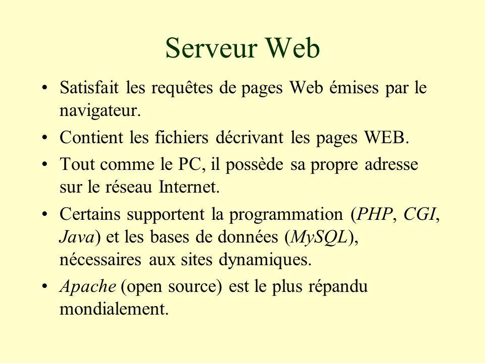 Hébergeur de site Web (1) Sois-même, sur un serveur Web dans notre PC –Avec gratuitiels Xampp et Wamp: contiennet logiciel de serveur Web Apache et base de données MySQL.