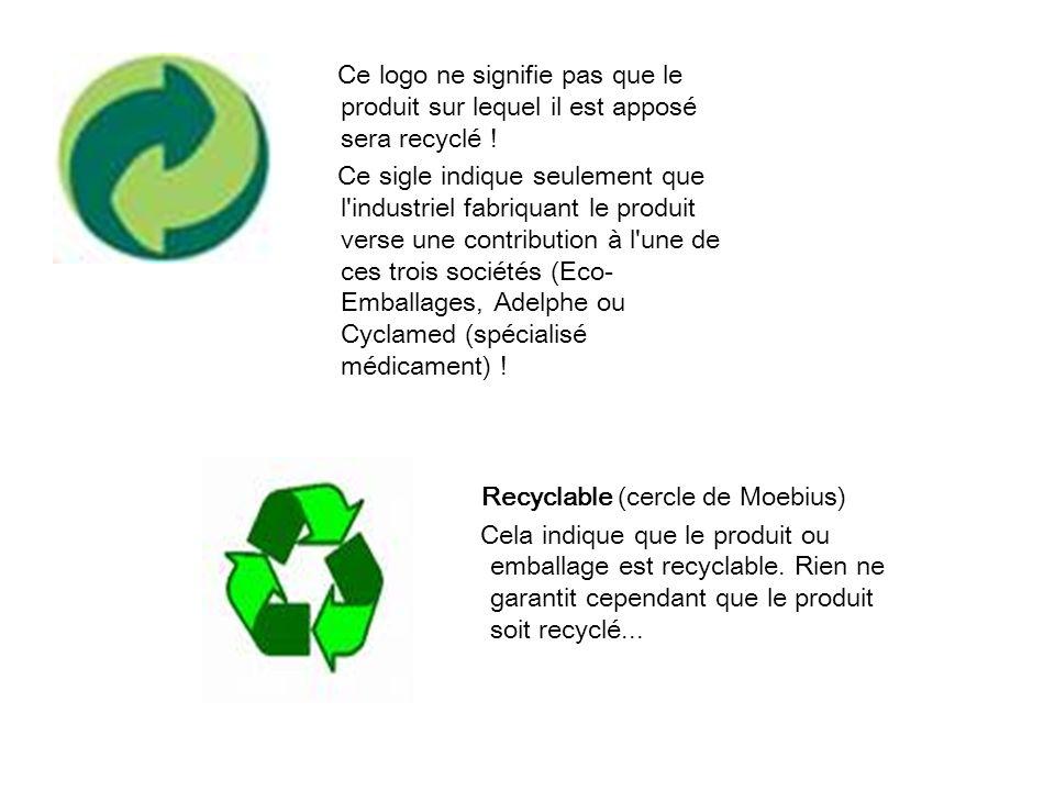 Ce logo ne signifie pas que le produit sur lequel il est apposé sera recyclé ! Ce sigle indique seulement que l'industriel fabriquant le produit verse