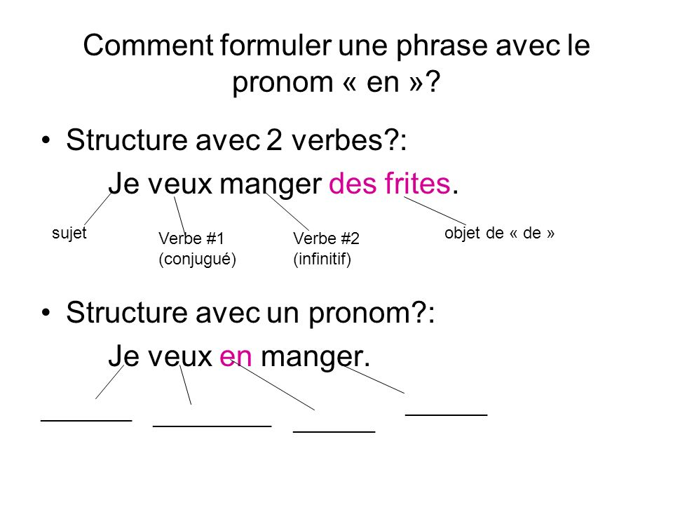 Comment formuler une phrase avec le pronom « en ».