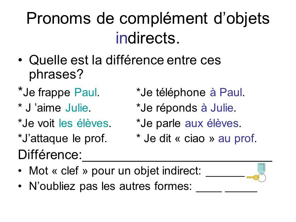 Pronoms de complément dobjets indirects. Quelle est la différence entre ces phrases? * Je frappe Paul.*Je téléphone à Paul. * J aime Julie. *Je répond