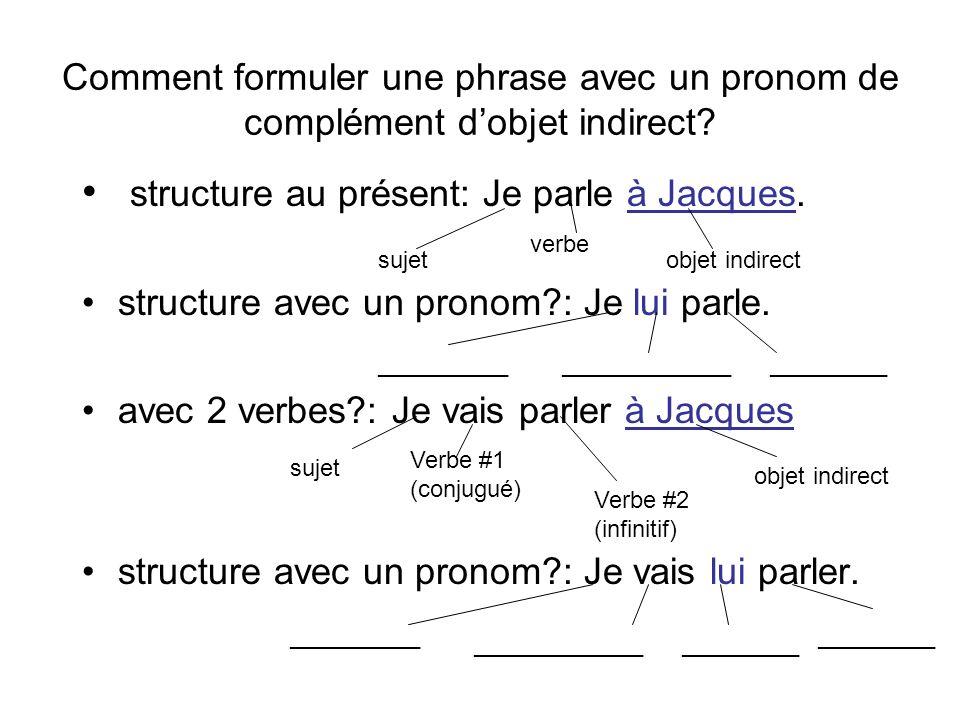 Comment formuler une phrase avec un pronom de complément dobjet indirect? structure au présent: Je parle à Jacques. structure avec un pronom?: Je lui