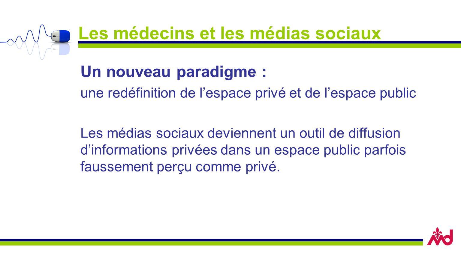 Les médecins et les médias sociaux Un nouveau paradigme : une redéfinition de lespace privé et de lespace public Les médias sociaux deviennent un outil de diffusion dinformations privées dans un espace public parfois faussement perçu comme privé.