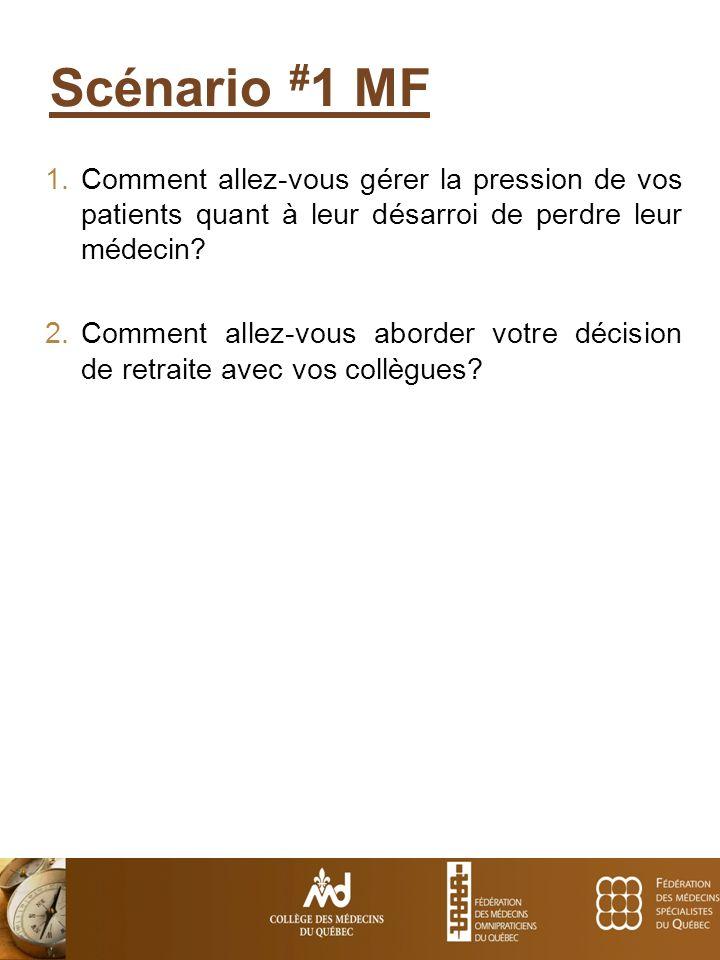 1.Comment allez-vous gérer la pression de vos patients quant à leur désarroi de perdre leur médecin.