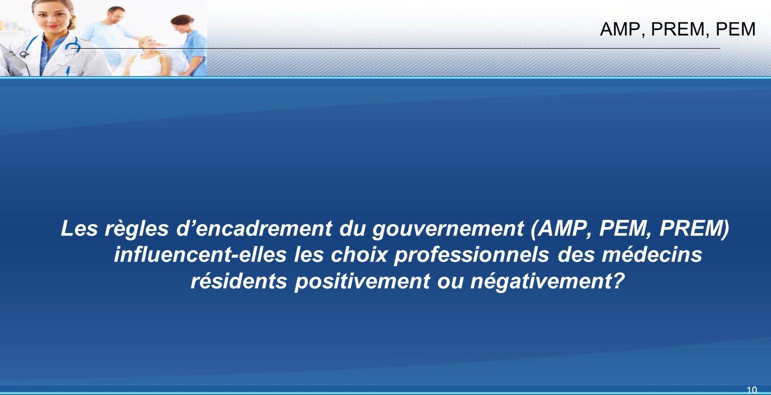 10 AMP, PREM, PEM Les règles dencadrement du gouvernement (AMP, PEM, PREM) influencent-elles les choix professionnels des médecins résidents positivement ou négativement?