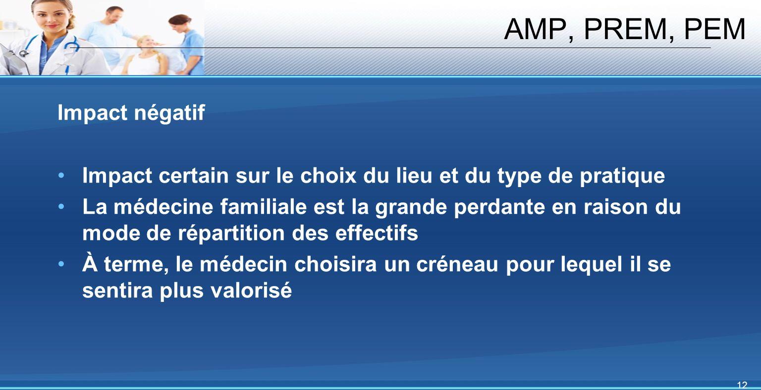 12 AMP, PREM, PEM Impact négatif Impact certain sur le choix du lieu et du type de pratique La médecine familiale est la grande perdante en raison du mode de répartition des effectifs À terme, le médecin choisira un créneau pour lequel il se sentira plus valorisé