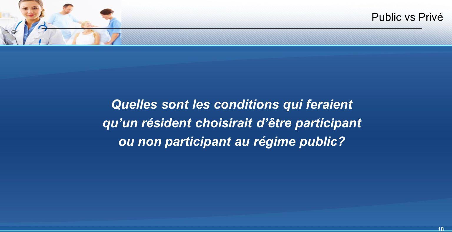 18 Public vs Privé Quelles sont les conditions qui feraient quun résident choisirait dêtre participant ou non participant au régime public