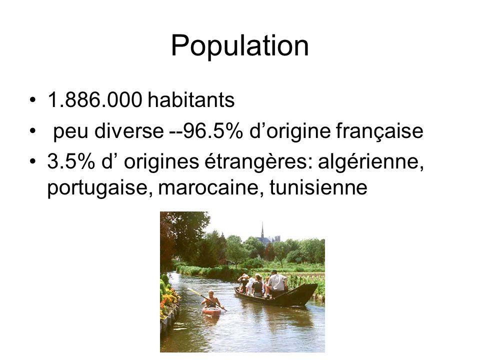 Population 1.886.000 habitants peu diverse --96.5% dorigine française 3.5% d origines étrangères: algérienne, portugaise, marocaine, tunisienne