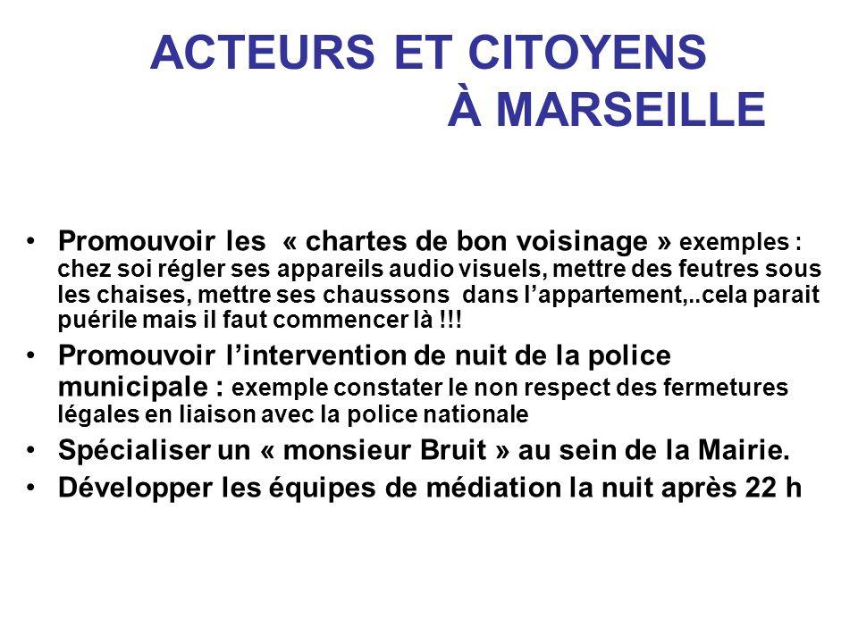ACTEURS ET CITOYENS À MARSEILLE Promouvoir les « chartes de bon voisinage » exemples : chez soi régler ses appareils audio visuels, mettre des feutres
