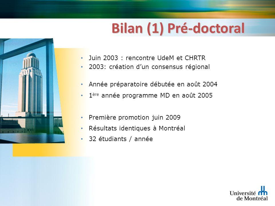 Bilan (1) Pré-doctoral Juin 2003 : rencontre UdeM et CHRTR 2003: création dun consensus régional Année préparatoire débutée en août 2004 1 ère année p