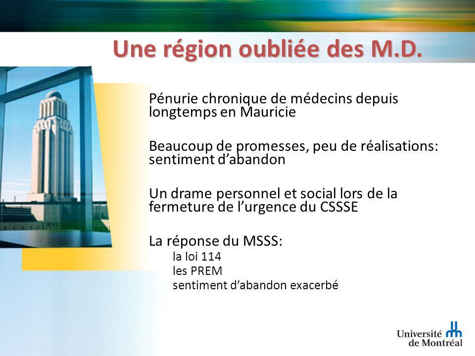 Une région oubliée des M.D. Pénurie chronique de médecins depuis longtemps en Mauricie Beaucoup de promesses, peu de réalisations: sentiment dabandon