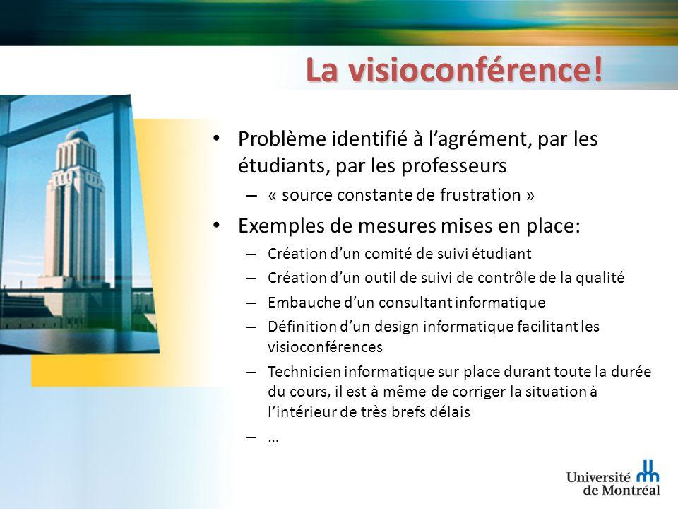 La visioconférence! Problème identifié à lagrément, par les étudiants, par les professeurs – « source constante de frustration » Exemples de mesures m