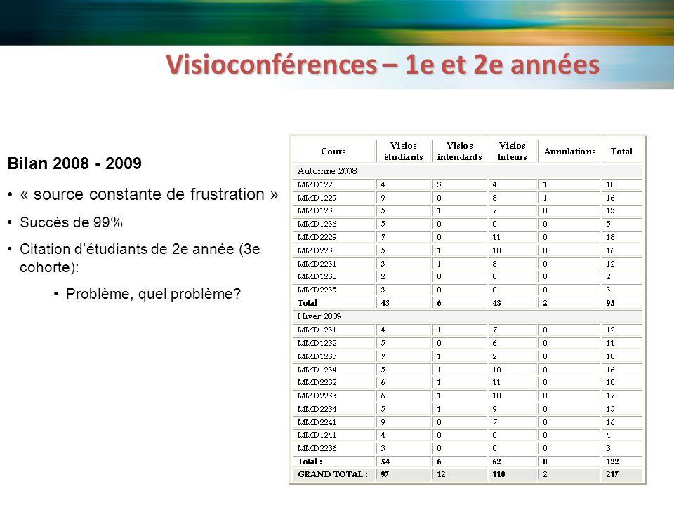 Visioconférences – 1e et 2e années Bilan 2008 - 2009 « source constante de frustration » Succès de 99% Citation détudiants de 2e année (3e cohorte): P