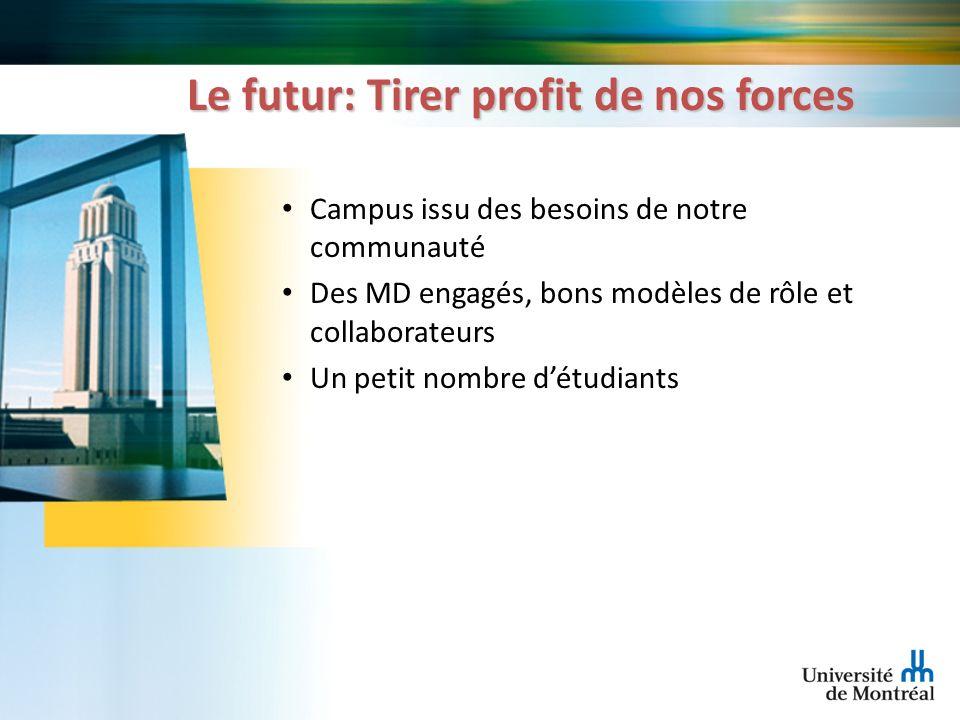 Le futur: Tirer profit de nos forces Campus issu des besoins de notre communauté Des MD engagés, bons modèles de rôle et collaborateurs Un petit nombr