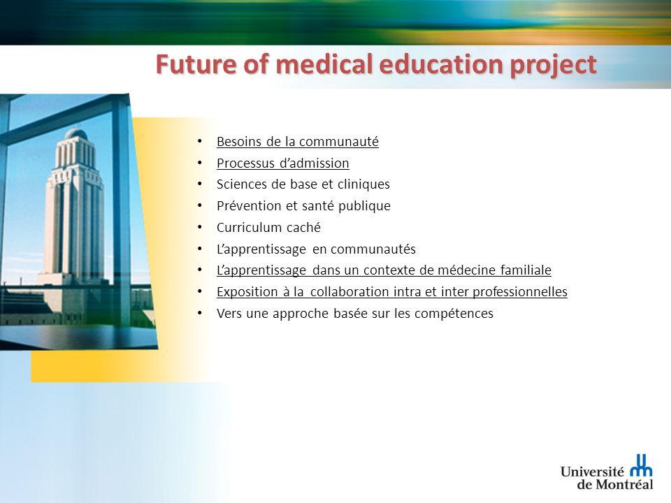 Future of medical education project Besoins de la communauté Processus dadmission Sciences de base et cliniques Prévention et santé publique Curriculu