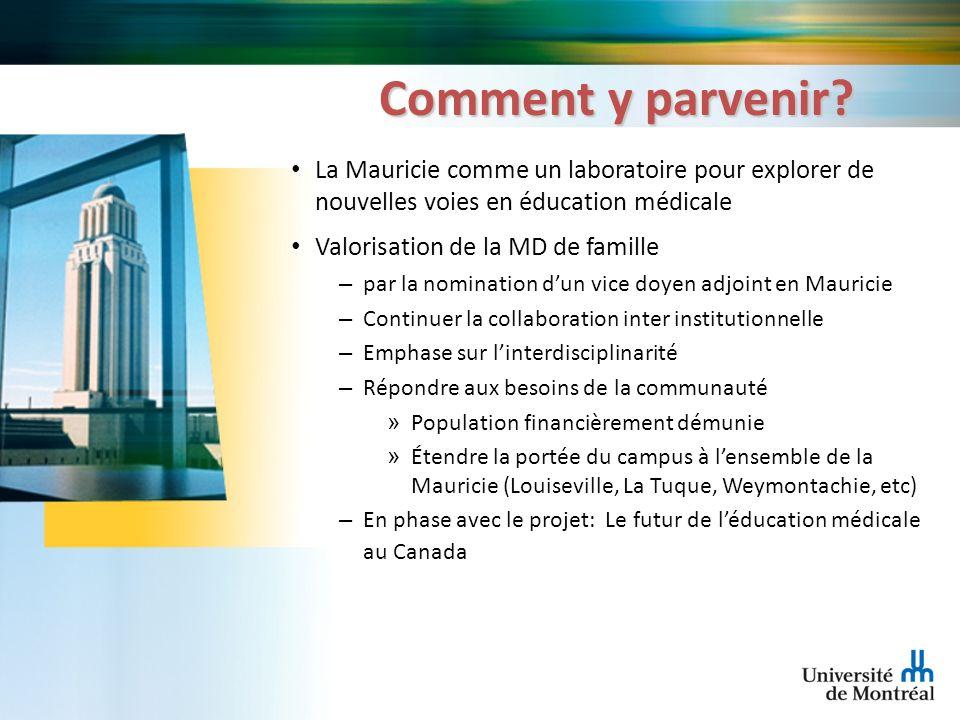 Comment y parvenir? La Mauricie comme un laboratoire pour explorer de nouvelles voies en éducation médicale Valorisation de la MD de famille – par la