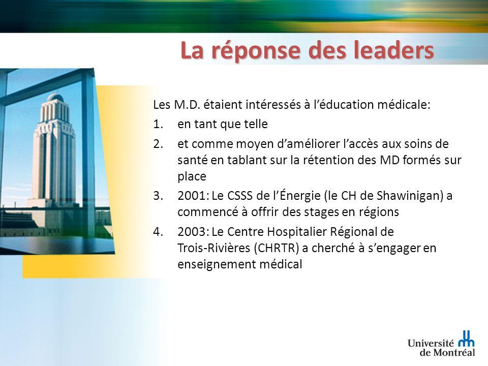 La réponse des leaders Les M.D. étaient intéressés à léducation médicale: 1.en tant que telle 2.et comme moyen daméliorer laccès aux soins de santé en