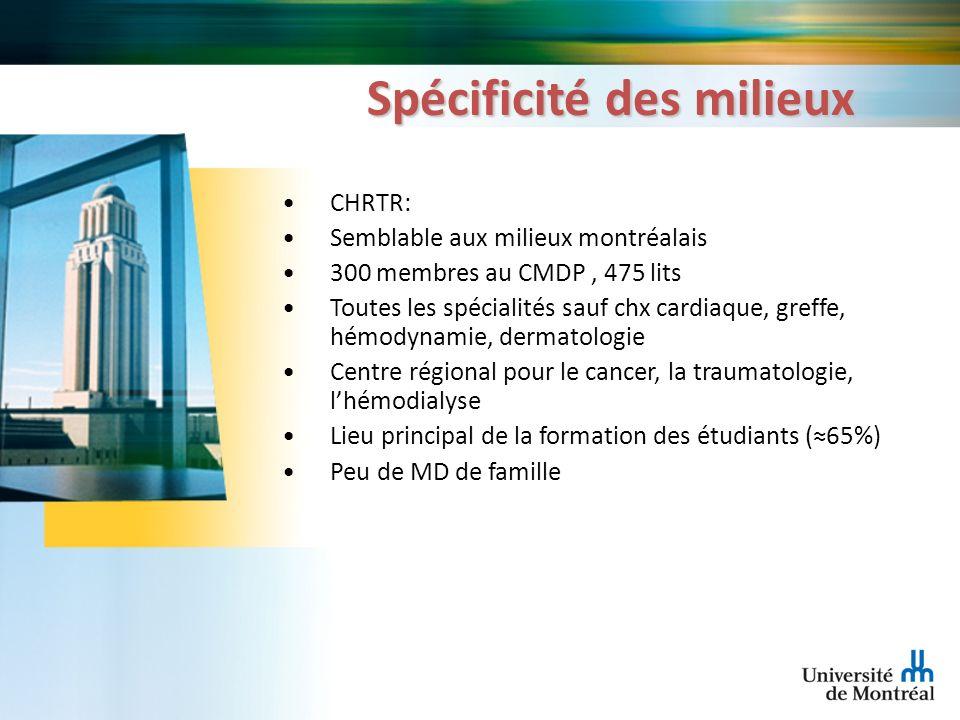Spécificité des milieux CHRTR: Semblable aux milieux montréalais 300 membres au CMDP, 475 lits Toutes les spécialités sauf chx cardiaque, greffe, hémo