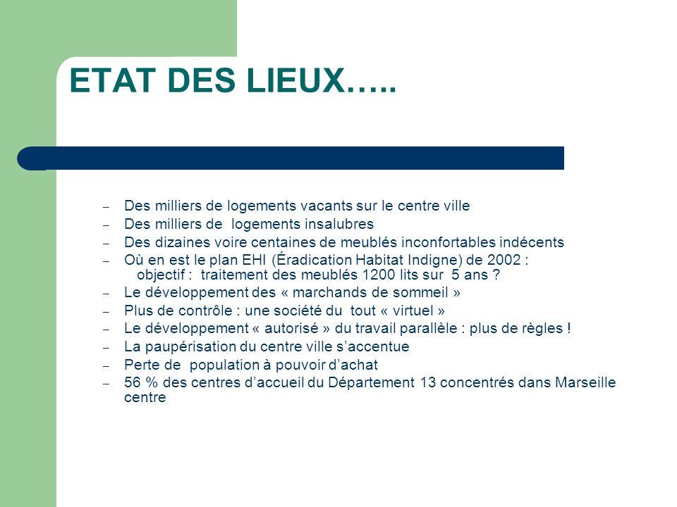 ETAT DES LIEUX…..