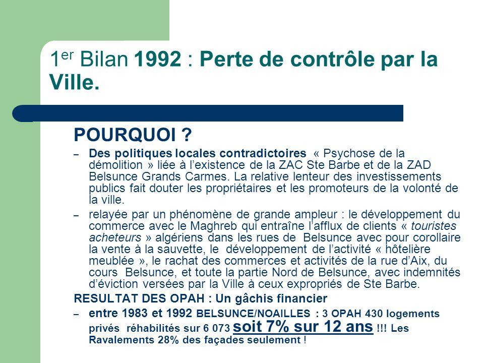1 er Bilan 1992 : Perte de contrôle par la Ville. POURQUOI ? – Des politiques locales contradictoires « Psychose de la démolition » liée à lexistence