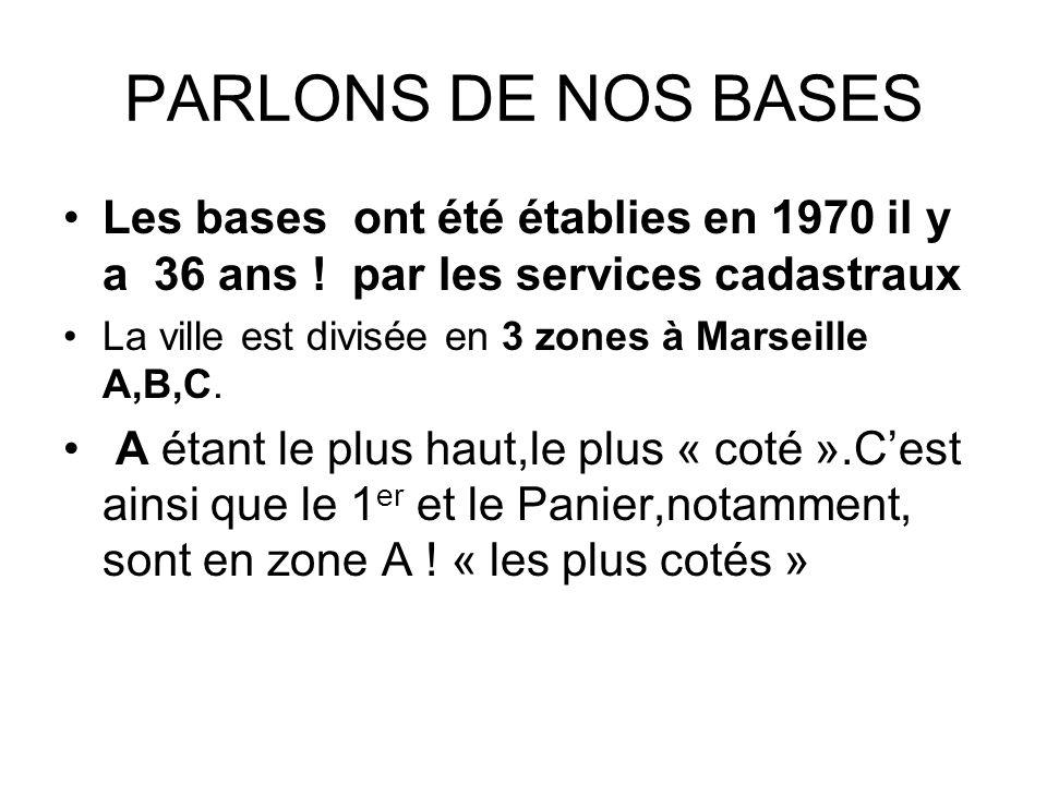 PARLONS DE NOS BASES Les bases ont été établies en 1970 il y a 36 ans ! par les services cadastraux La ville est divisée en 3 zones à Marseille A,B,C.