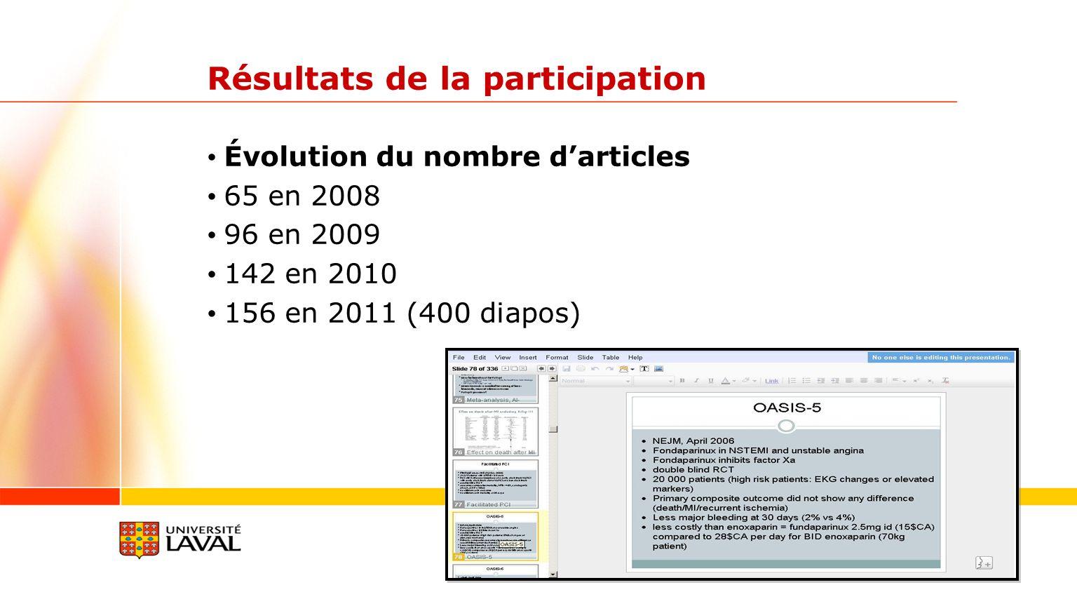 Résultats de la participation Évolution du nombre darticles 65 en 2008 96 en 2009 142 en 2010 156 en 2011 (400 diapos)