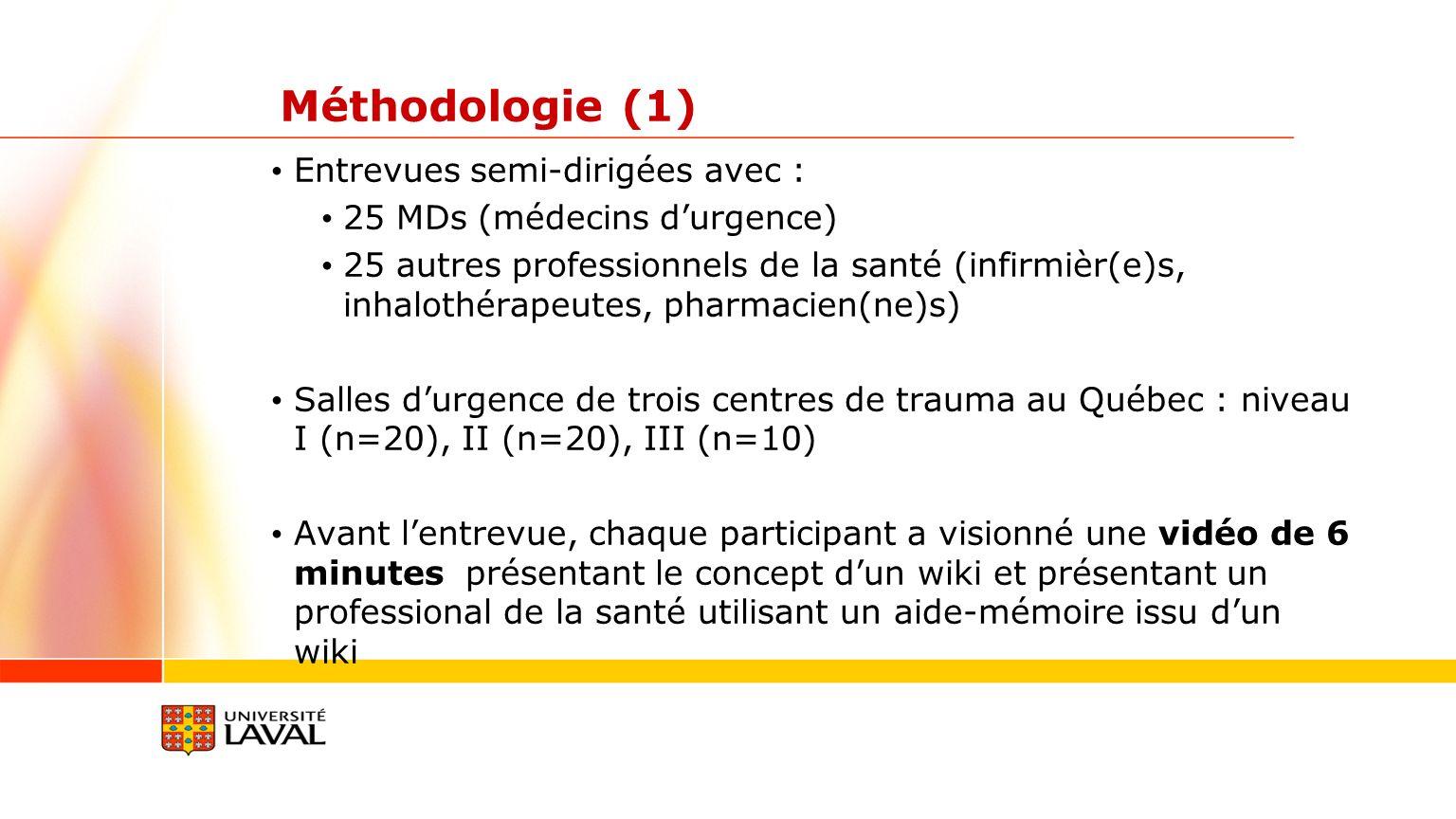 Méthodologie (1) Entrevues semi-dirigées avec : 25 MDs (médecins durgence) 25 autres professionnels de la santé (infirmièr(e)s, inhalothérapeutes, pha