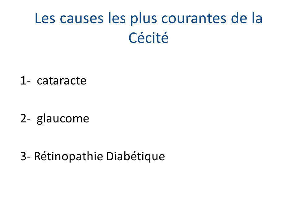 Les causes les plus courantes de la Cécité 1- cataracte 2- glaucome 3- Rétinopathie Diabétique