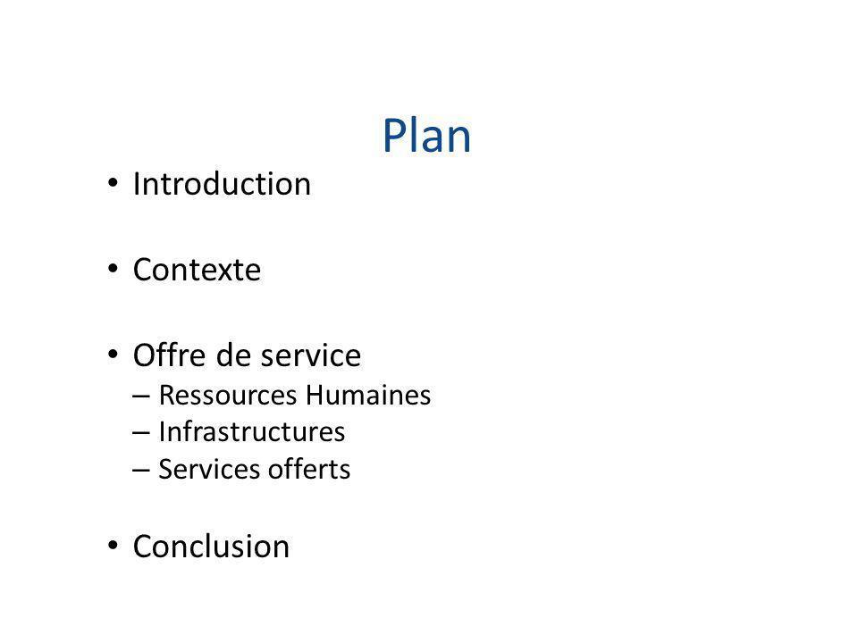Plan Introduction Contexte Offre de service – Ressources Humaines – Infrastructures – Services offerts Conclusion
