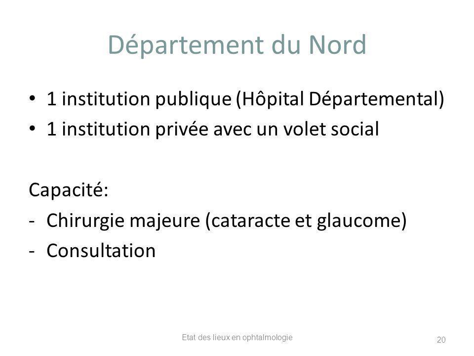 Département du Nord 1 institution publique (Hôpital Départemental) 1 institution privée avec un volet social Capacité: -Chirurgie majeure (cataracte e