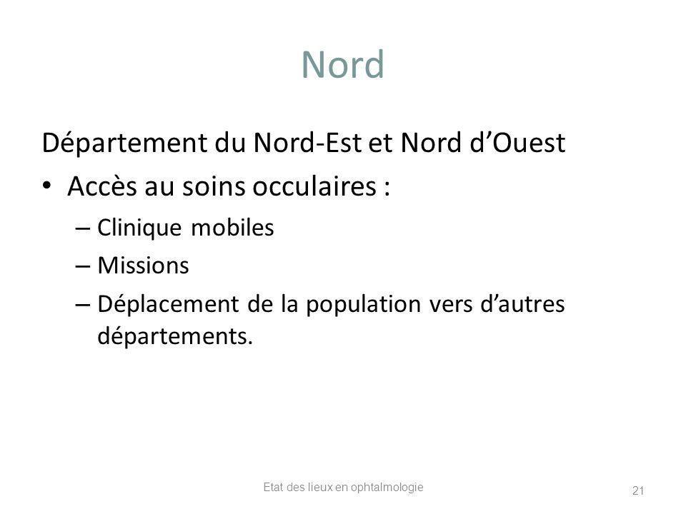 Nord Département du Nord-Est et Nord dOuest Accès au soins occulaires : – Clinique mobiles – Missions – Déplacement de la population vers dautres dépa