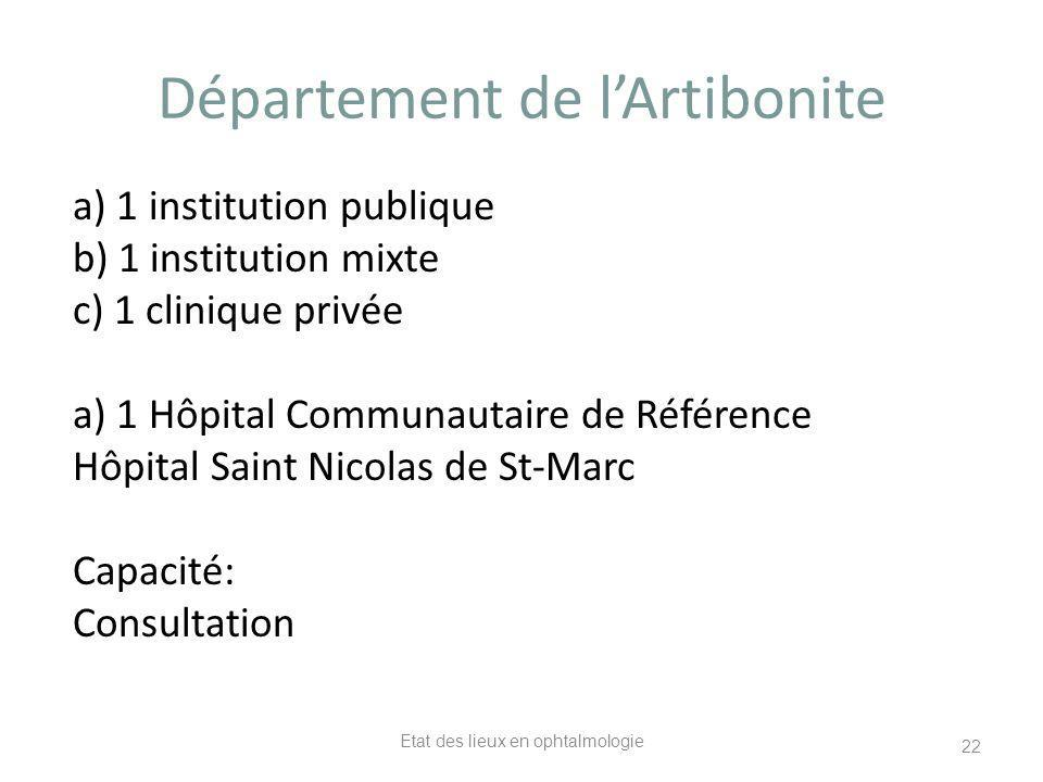 Département de lArtibonite a) 1 institution publique b) 1 institution mixte c) 1 clinique privée a) 1 Hôpital Communautaire de Référence Hôpital Saint