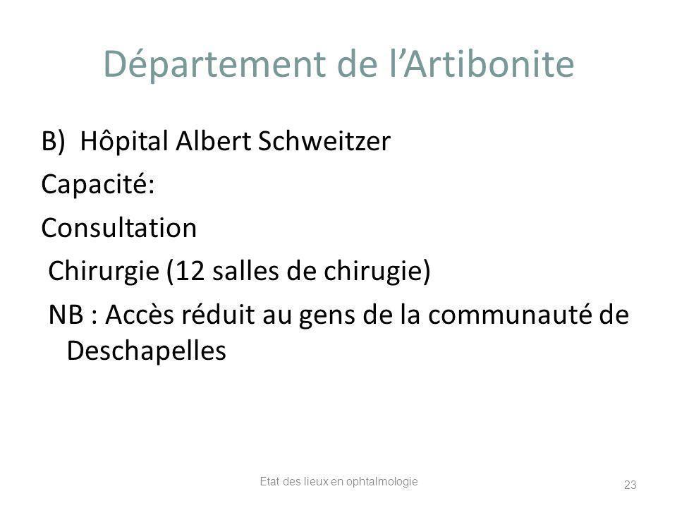 Département de lArtibonite B) Hôpital Albert Schweitzer Capacité: Consultation Chirurgie (12 salles de chirugie) NB : Accès réduit au gens de la commu