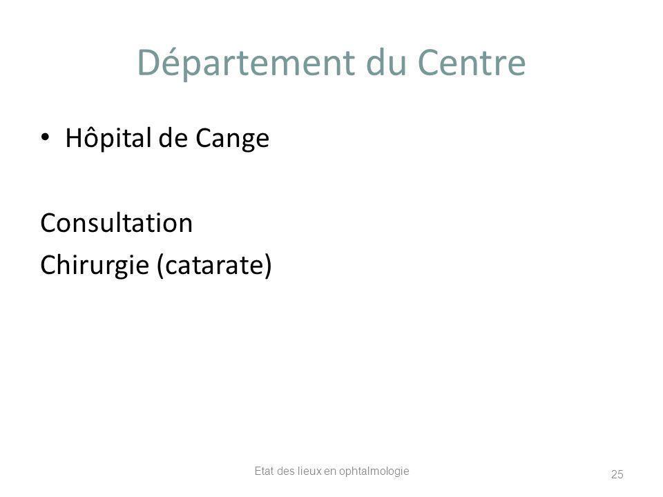 Département du Centre Hôpital de Cange Consultation Chirurgie (catarate) Etat des lieux en ophtalmologie 25