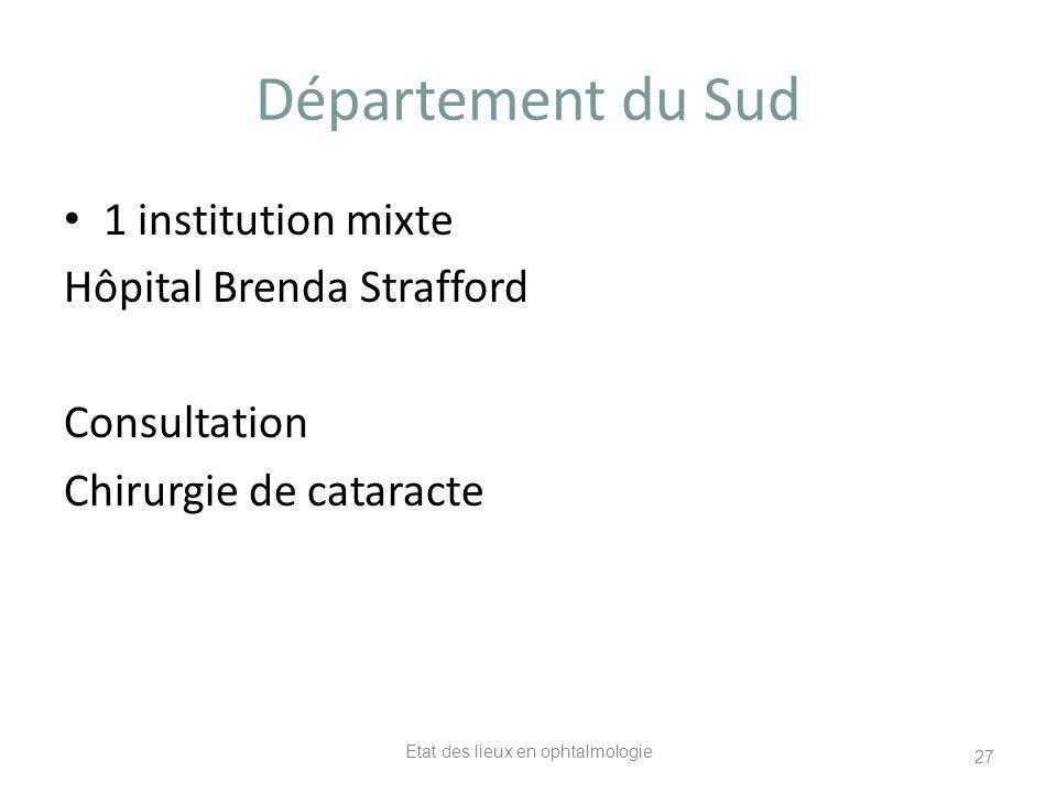 Département du Sud 1 institution mixte Hôpital Brenda Strafford Consultation Chirurgie de cataracte Etat des lieux en ophtalmologie 27